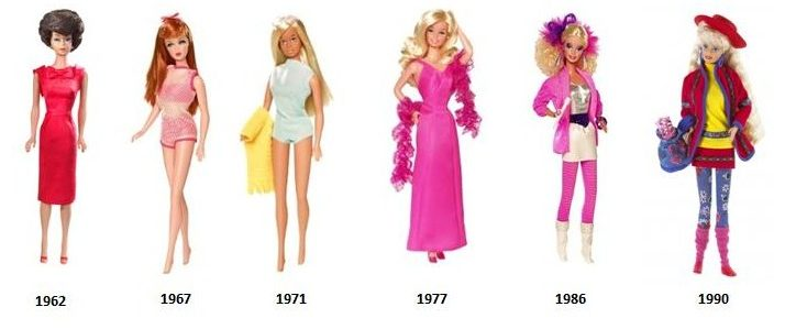 barbie-par-annee